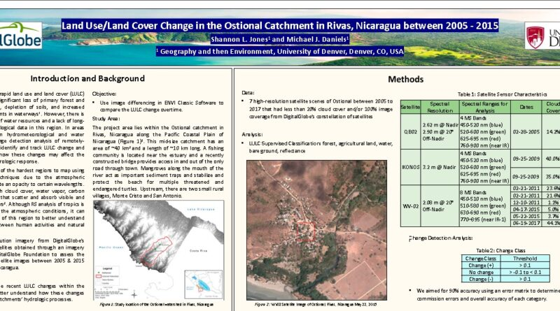 IGG-CIGEO colabora en estudio sobre cambios en el uso y cobertura del suelo en Ostional